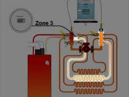 radiant floor heating multi zone youtube