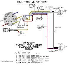 g503 wwii bantam mbt jeep trailer wiring diagram