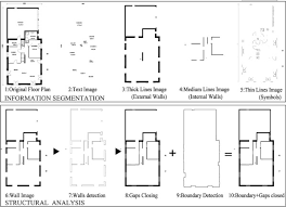 automatic analysis and sketch based retrieval of architectural