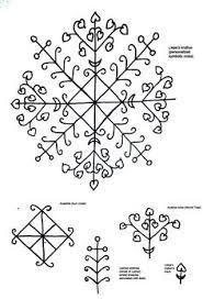 lithuanian ethnic folk symbols ornaments lithuania