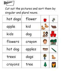83 best grammar images on pinterest english grammar and