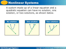 6 a system made up of a linear equation and a quadratic equation can have no solution one solution or two solutions as shown below