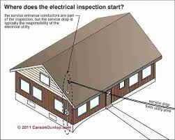 residential electric wiring palmetto residential electric new home