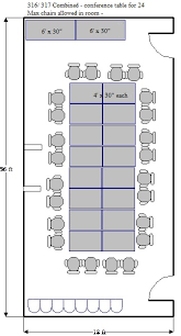 Standard Conference Table Dimensions The Layout Of The Uedin Instrumented Meeting Room Conference