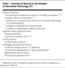 barriers that impede the adoption of pediatric information