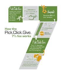 nonprofit central pick click give