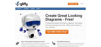 gliffy floor plan 5 tools u0026 platforms to help you publish better content