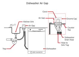 air in kitchen faucet kitchen faucet air gap picture air gap faucet dishwasher