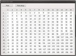 11 Multiplication Table Multiplication Table Chart