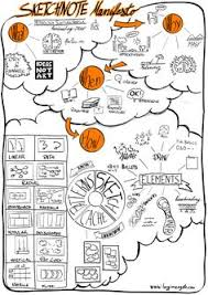 information structure for sketchnotes cheryl lowry note