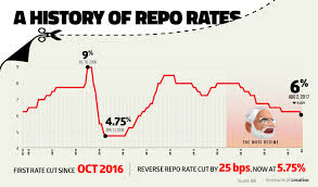 hdfc bank cuts savings account interest rate by 50 bps as rates