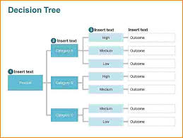Decision Tree Excel Template 12 Decision Tree Template Worker Resume