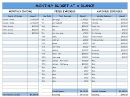 How To A Household Budget Spreadsheet Home Budget Spreadsheet Monthly Household Budget Worksheet