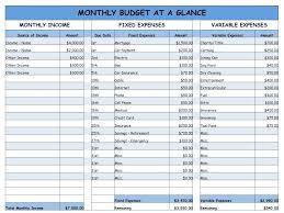 25 unique household budget spreadsheet ideas on pinterest