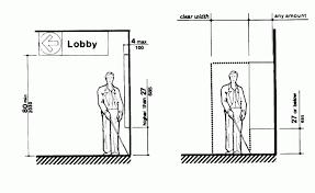 Ada Bathroom Requirements by Ada Restaurant Bathroom Requirements Brightpulse Us