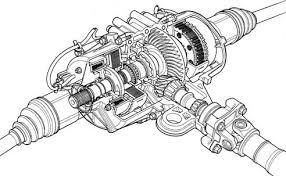 rear differential honda crv ridgeline owners variable torque management vtm 4 explanation