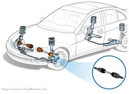 honda crv transmission replacement cost honda cr v front axle replacement cost estimate
