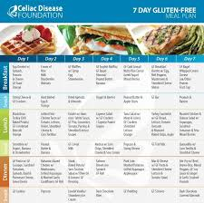 best 25 diet menu ideas on pinterest diet meal plans 2 week