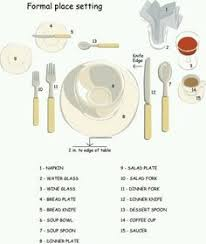 proper table setting etiquette formal place setting etiquette pinterest formal food and