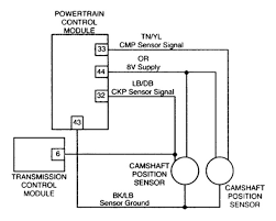 parrot mki9200 wiring diagram the best wiring diagram 2017
