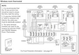 central heating wiring diagram s plan wiring diagram and