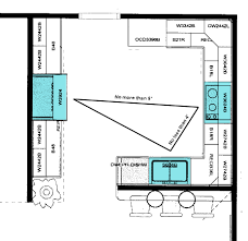 apartment floor plan ideas awesome tiny apartment floor plans