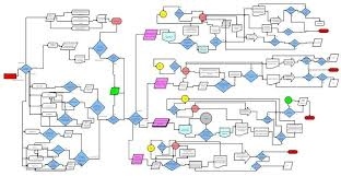 business process map template 100 images business process