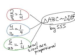 flowchart proof sss triangle similarity math geometry showme