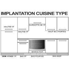 implantation type cuisine fuoco composition ensemble meuble cuisine implantation type