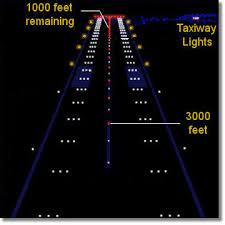 runway end identifier lights runway and runway lightes navigationparameters