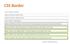 Css Table Border Color Css U2013 Cascading Style Sheets Ppt Online Download