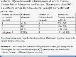 les halogenes seconde 2010 6 la classification périodique iii 2 pourquoi les