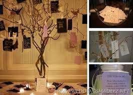 wedding wishes ideas wedding wishes messages ideas weddings made easy site