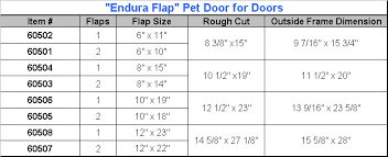 Patio Pacific Pet Doors Patio Pacific Pet Door
