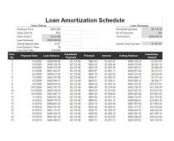 how to make a calculation table in excel 28 tables to calculate loan amortization schedule excel template lab