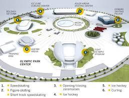 Olympics Venues Graphic 2014 Sochi Winter Olympics Venues Data Desk Los