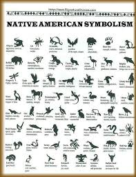 photos tribal symbols and meanings drawing