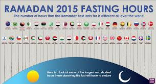 how is the world fasting this ramadan a country rundown al