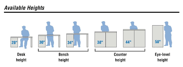 Average Coffee Table Size Articles The Hgtv Hosts Reveal A Few - Standard kitchen table height