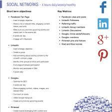 Plan Social Media How To Design A Social Media Campaign Social Media Examiner