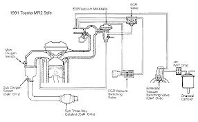 toyota mr2 wiring diagram panther kallista wiring diagram