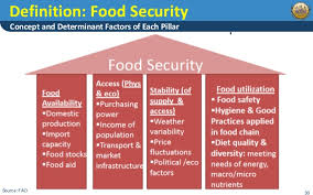 cuisine casher definition cuisine casher definition 28 images global food safety 2013