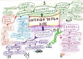 Learn Home Design Online by Adorable 50 What Do You Learn In Interior Design