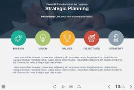 e learning strategy template elearning templates for courses technomatix