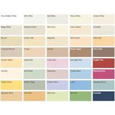 emulsion paint colours photo design sponge bathrooms images modern design office