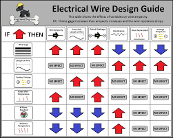 ways to calculate wattage wikihow wiring diagram components