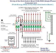 basic wiring diagram easy diagrams mifinder co incredible house