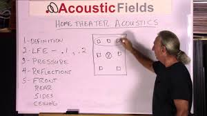 home theater training home theater acoustics 101 www acousticfields com youtube