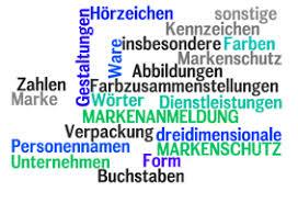 eingetragenes design eingetragenes design designschutz in deutschland