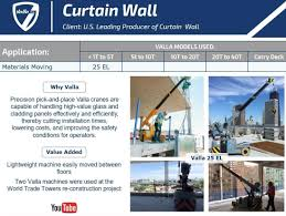 walk behind crane 2 25 ton electric the best crane 2017